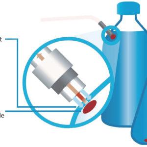 O2, CO2 & pH Monitoring